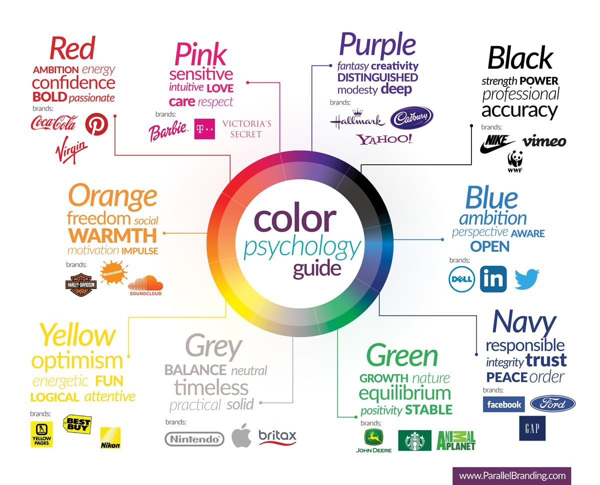 colorpsychology_infographic_designedbyparallelbranding